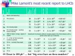 mike lamont s most recent report to lhcb