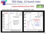 ted data 12 bunch train