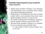 statistika blagostanja ivotnog standarda linija siroma tva3
