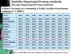 statistika blagostanja ivotnog standarda merenje blagostanja ivotnog standarda2