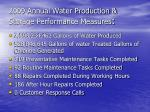 2009 annual water production storage performance measures