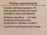 priority improvements