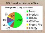 us forest estimates w fire