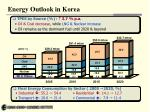 energy outlook in korea