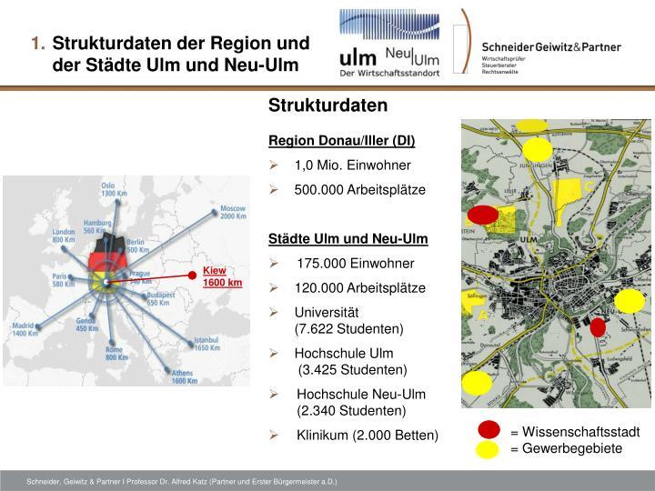 Strukturdaten der Region und