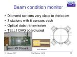 beam condition monitor