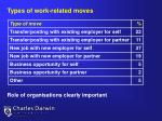 types of work related moves role of organisations clearly important