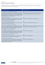 appendices appendix 1 key recommendations