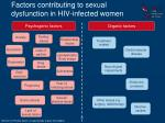 factors contributing to sexual dysfunction in hiv infected women