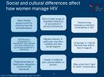 social and cultural differences affect how women manage hiv