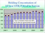 holding concentration of 10 year otr t bond in taiwan