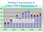 holding concentration of 5 year otr t bond in taiwan