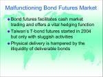 malfunctioning bond futures market