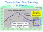 trends in bond fund investing in taiwan