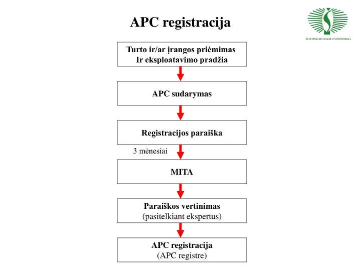 APC registracija