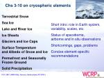 chs 3 10 on cryospheric elements