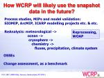 how wcrp will likely use the snapshot data in the future