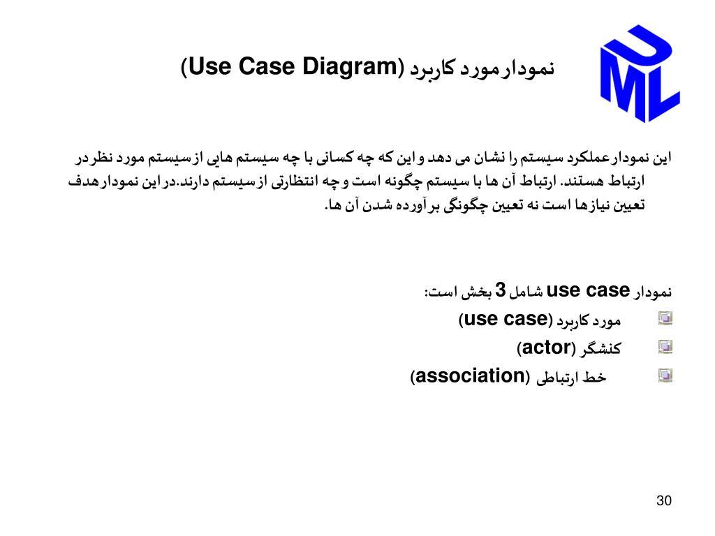 Ppt Uml Powerpoint Presentation Free Download Id 3900973