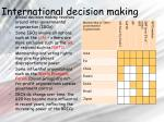 international decision making1