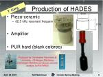 production of hades