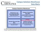 campus solutions warehouse data marts