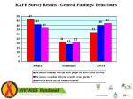 kapb survey results general findings behaviours