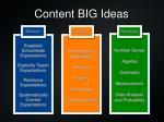 content big ideas