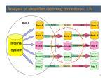 analysis of simplified reporting procedures 1 n1