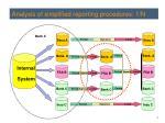 analysis of simplified reporting procedures 1 n2