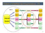 analysis of simplified reporting procedures 1 n3