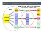 analysis of simplified reporting procedures 1 n4
