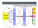 analysis of simplified reporting procedures 1 n5