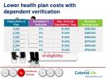 lower health plan costs with dependent verification