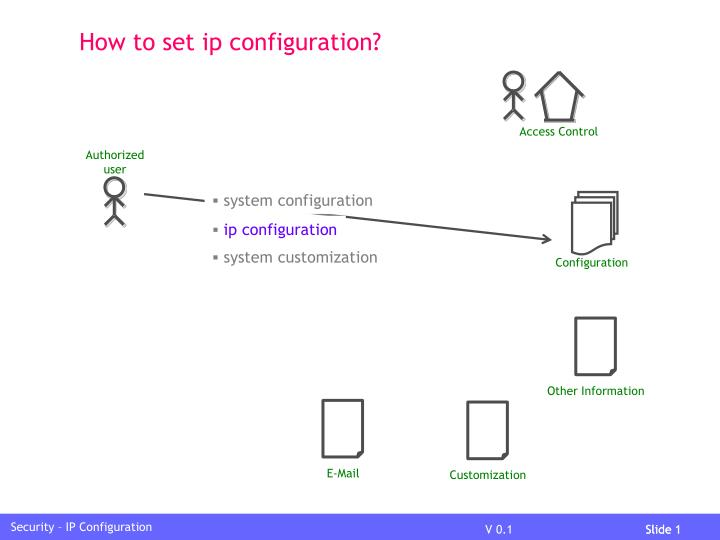 security ip configuration n.