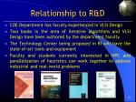 relationship to r d