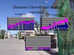 diameter growth and diurnal variation