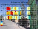 soil nutrient analysis