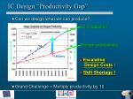 ic design productivity gap