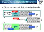 example of saturate strategy