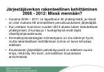 j rjest j verkon rakenteellinen kehitt minen 2006 2012 miss menn n1