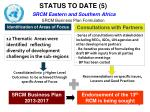 status to date 5 srcm eastern and southern africa srcm business plan formulation