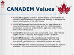 canadem values