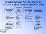 chapter outreach activities promotes incose se to groups outside incose