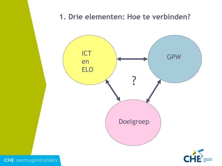 1. Drie elementen: Hoe te verbinden?