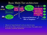 basic multi tier architecture