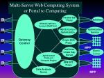 multi server web computing system or portal to computing