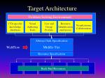 target architecture1