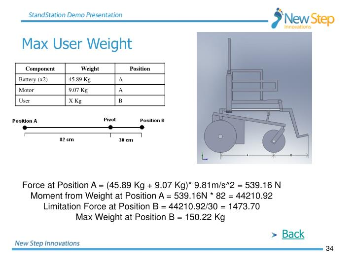 Max User Weight