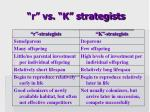 r vs k strategists