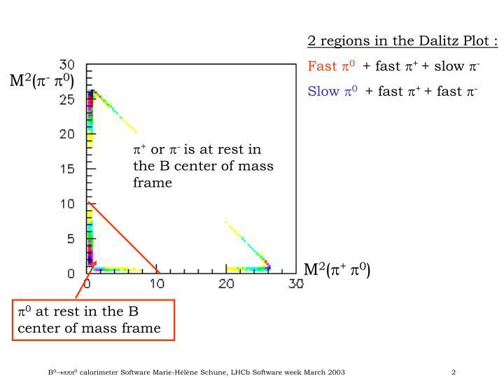 2 regions in the Dalitz Plot :